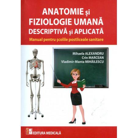 Anatomie si fiziologie...